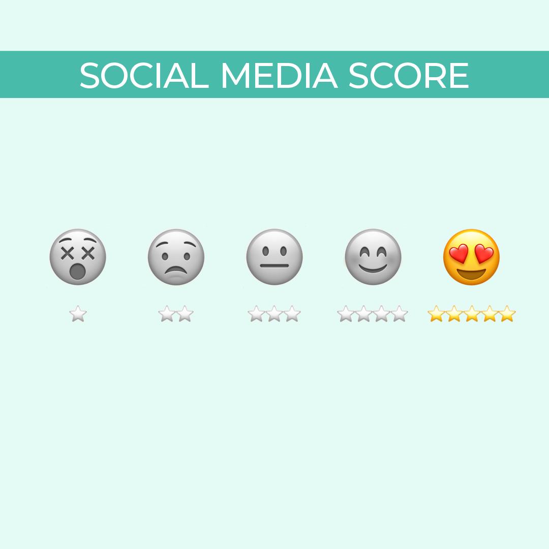 Your Social Media Score